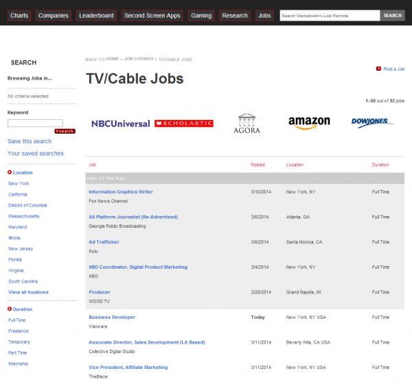 Lost Remote Jobs