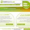 Autopressinfo